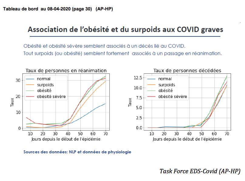I dati del Rete europea per la ricerca sulla ventilazione artificiale (REVA) COVID 19