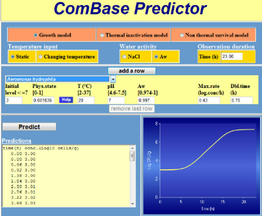 Figura 4 - Software Combase Predictor