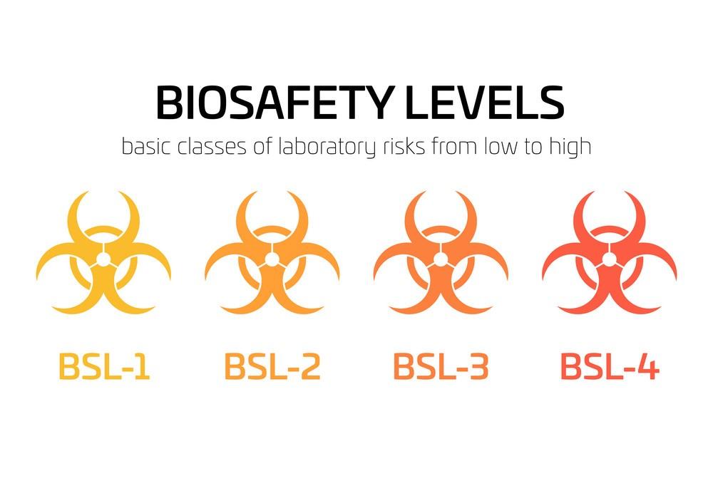 Biosafety levels