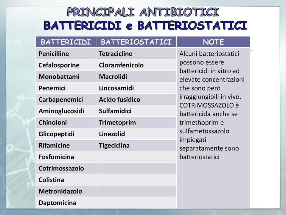La classificazione degli antibiotici non si basa solo sul loro meccanismo d'azione, ma anche sul tipo d'azione (battericida o batteriostatica) come mostrato nella tabella in figura e spiegato nella prima parte di questo articolo.