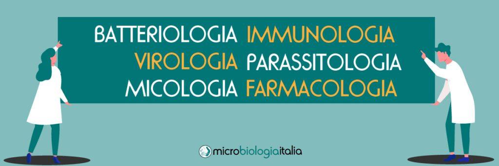 articoli microbiologia italia